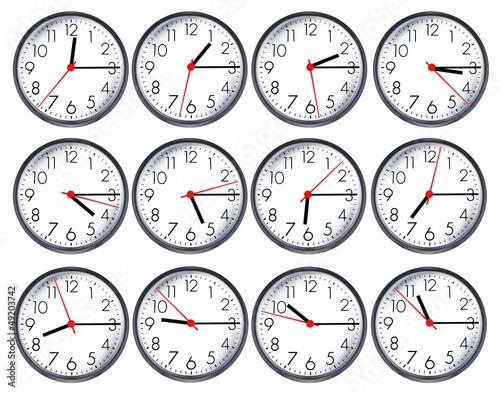 Uhrzeiten Viertel Nach Ganz