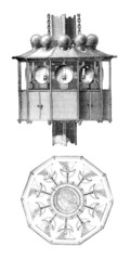 Lighthouse Lightings - Éclairage de Phare - 19th century