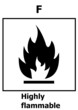 Hazard symbol highly flammable