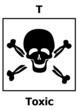 Hazard symbol toxic