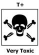 Hazard symbol very toxic