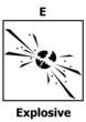 Hazard symbol explosive
