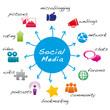 blue global social media