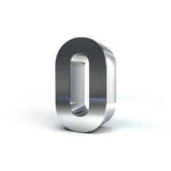 Metal Number Character