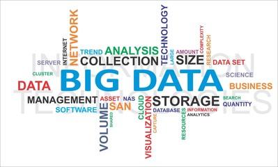 word cloud - big data