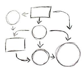 graphique plan stratégie