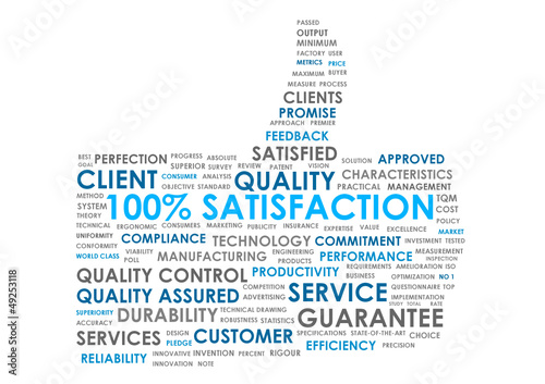"""100% SATISFACTION"" tag cloud (thumbs up like recommend)"