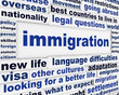 Immigration creative words conceptual message background