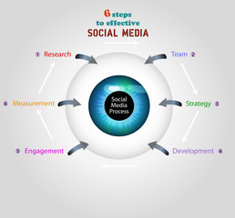 social media business plan  / concept, copy space