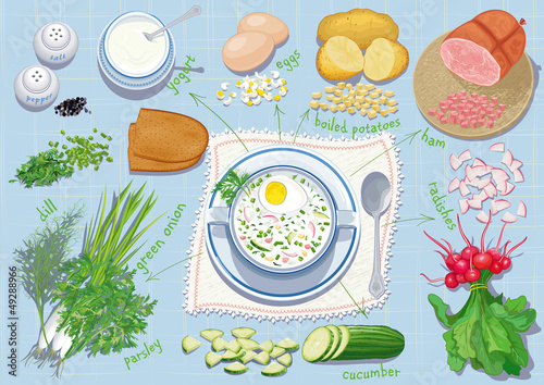 Okroshka-traditional Russian summer cold soup and ingredients