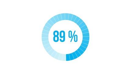 Chargement : 0-100% - bleu clair