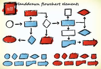 Hand-drawn flowchart