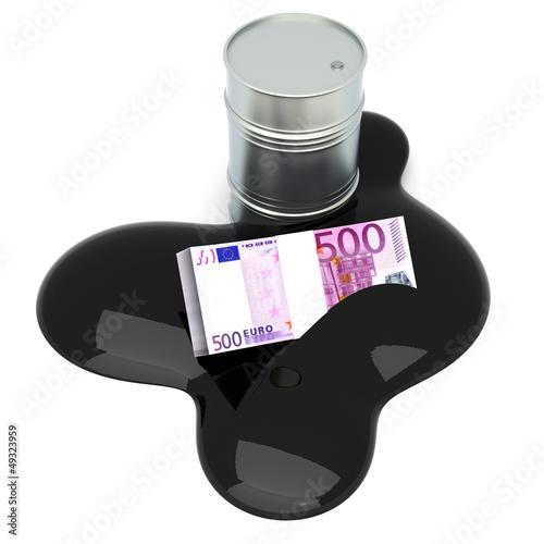 Erdöl Preis in Euro