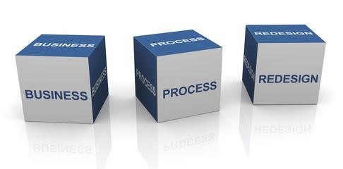 BPR - Business process redesign