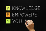 Fototapety Knowledge Empowers You Acronym
