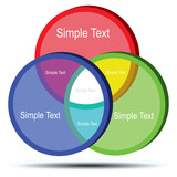 Circle Diagram concept flow chart illustration design