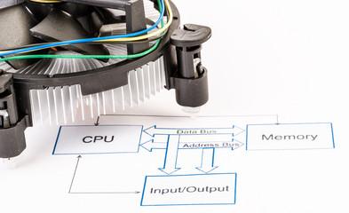 Electronic Circuit Diagram with CPU cooler