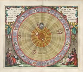 Astronomical chart, Vintage