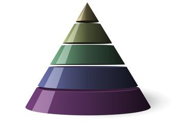 pyramide des besoins vide, cône vectoriel
