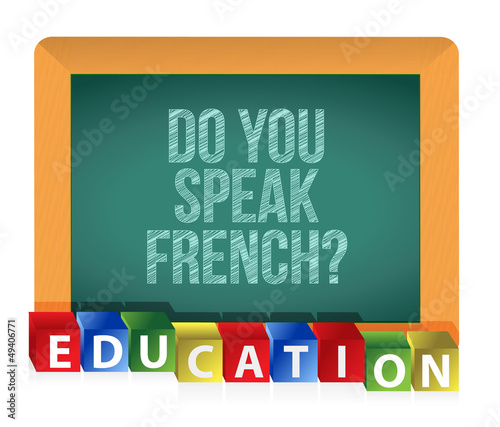 """Do you speak French?"" board"