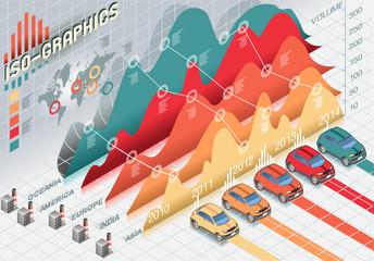 Isometric Infographic  Histogram Set Elements with cars