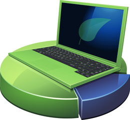 Statistiques sur les ordinateurs verts