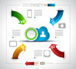 Infographic design for Cloud computing