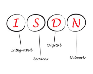 ISDN - Integrated services digital network.