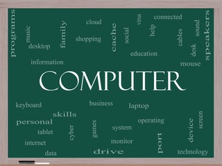 Computer Word Cloud Concept on a Blackboard