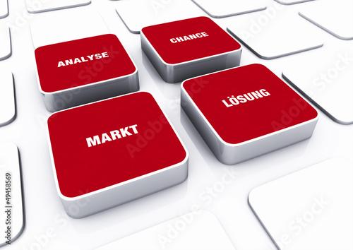 Pad Konzept Rot - Markt Analyse Chance Lösung 5