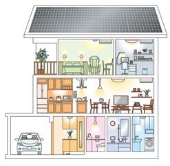 太陽光発電の3階建て住宅