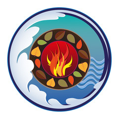 The Four Elements-Fire,earth,water,air