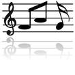 Notenschlüssel und Noten