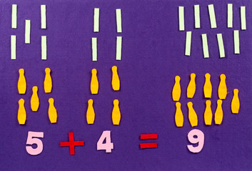 Mathematical equation for preschool