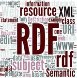 Resource Description Framework Concept poster