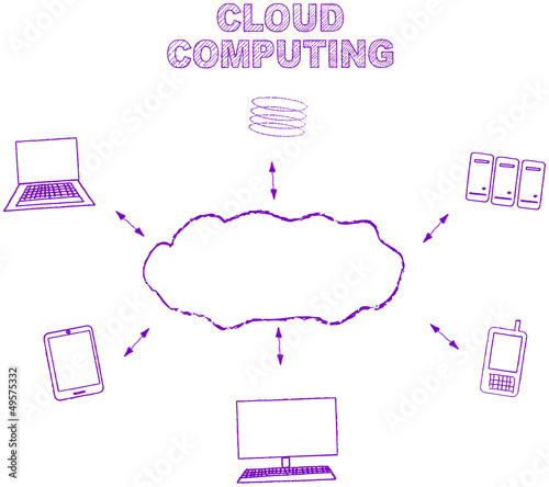 Cloud computing, handwritten concept, free copy space