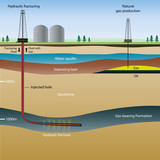 hydraulic fracturing vector illustration
