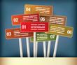 Signposts Presentation Diagram