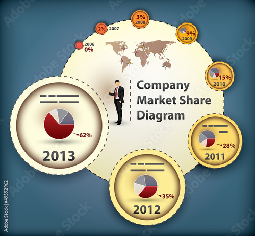 Market Share Diagram