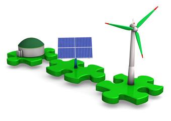 Energy Turnaround