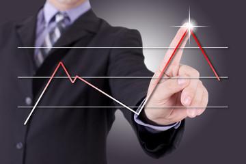 courbe graphique de business