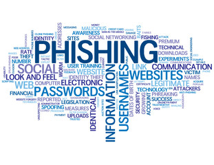 PHISHING Tag Cloud (malware malicious website fraud)