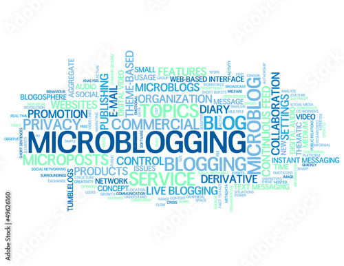"""MICROBLOGGING"" Tag Cloud (internet news online website button)"