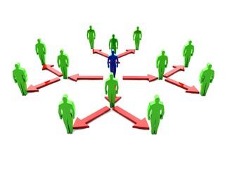 Kontakt Netzwerk