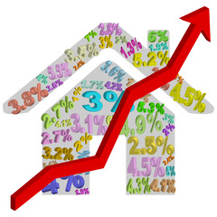 Changes in mortgage rates