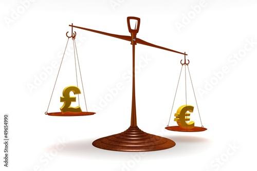 Balanza Economica