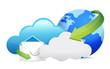internet global cloud communication