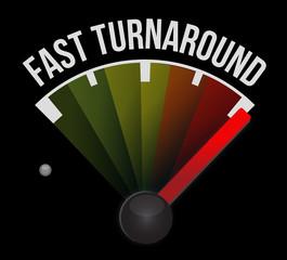 fast turnaround speedometer