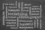 Word cloud for Knowledge management