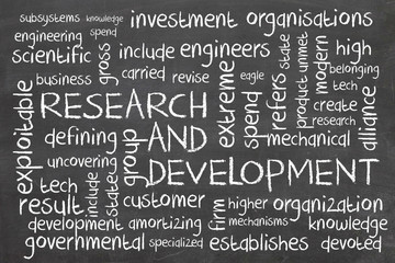 research and development word cloud